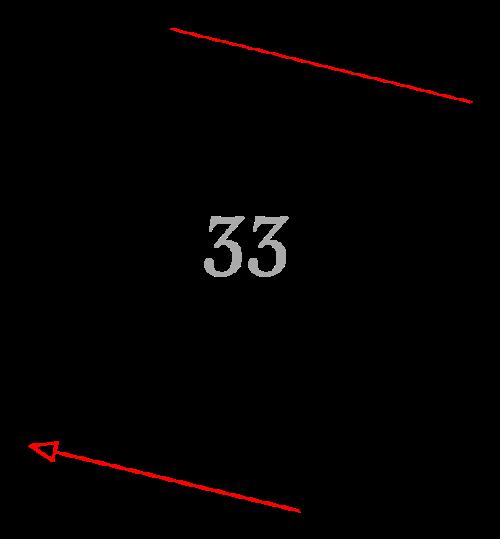 Sektion 33
